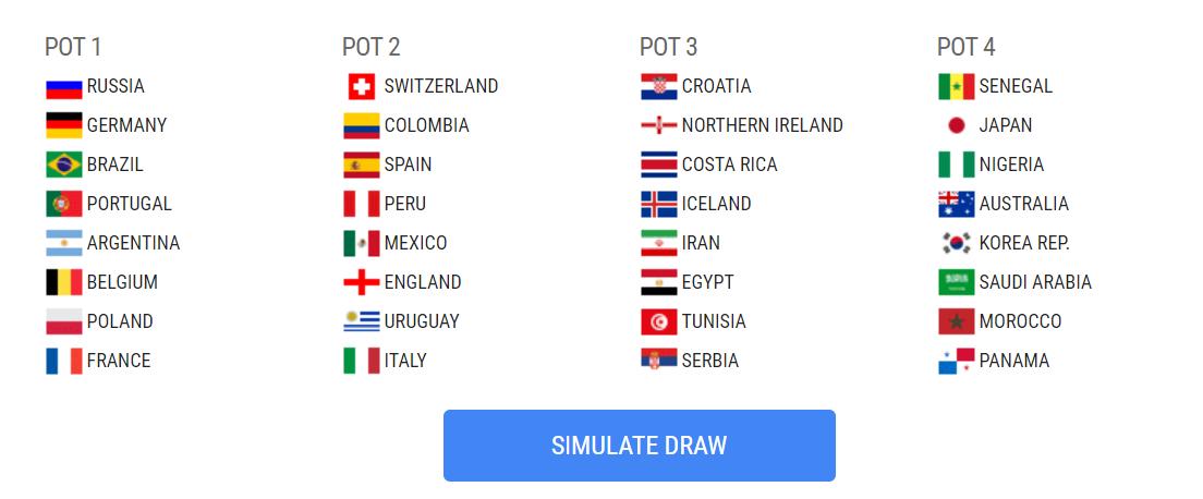 El exitoso simulador del Mundial de Rusia 2018 - Foto: captura de pantalla.