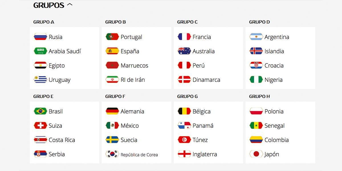 Así quedaron los grupos para el Mundial Rusia 2018