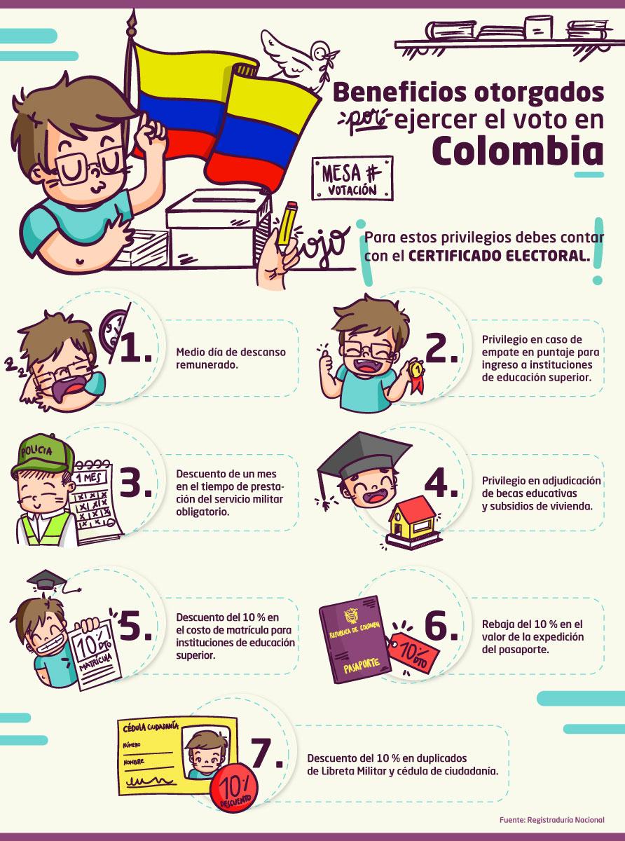 Beneficios de votar en Colombia