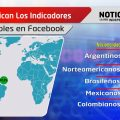 Indicadores vulnerables en Facebook