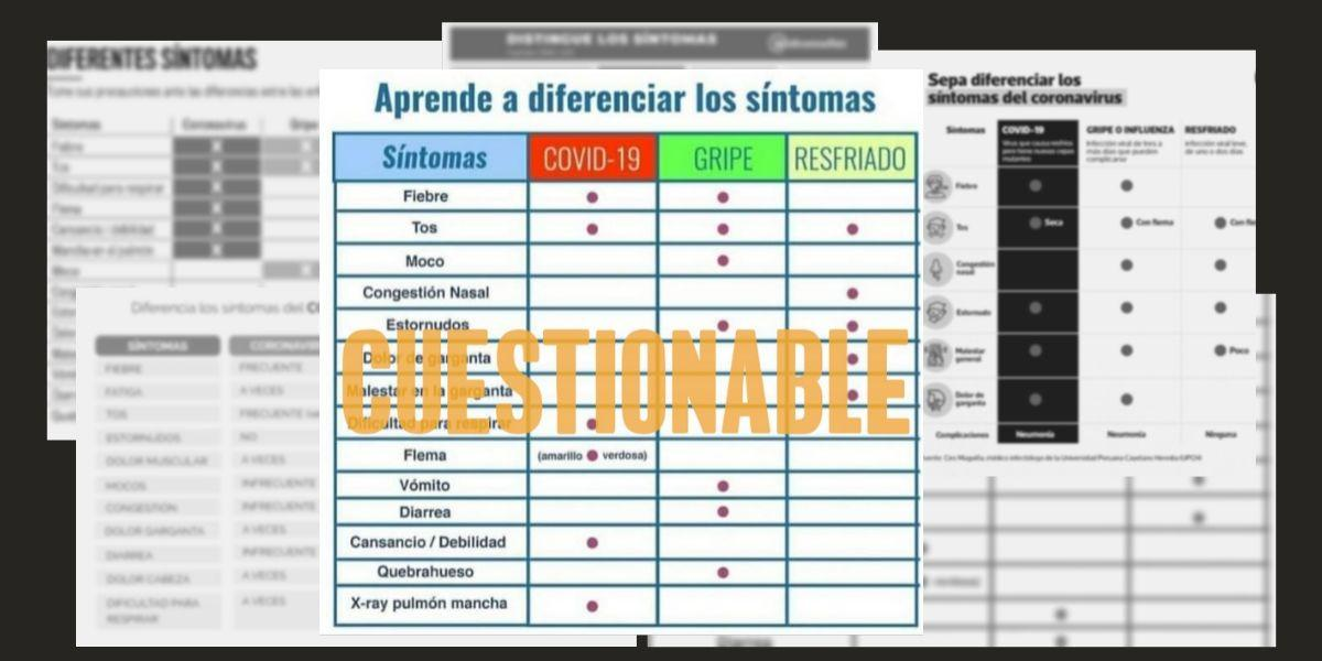 Cuadro diferencias gripa resfriado coronavirus