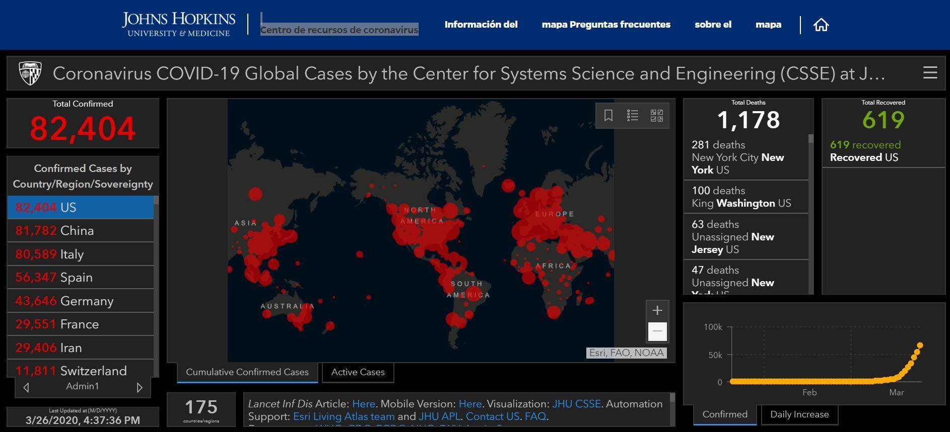 mapa coronavirus johns hopkins