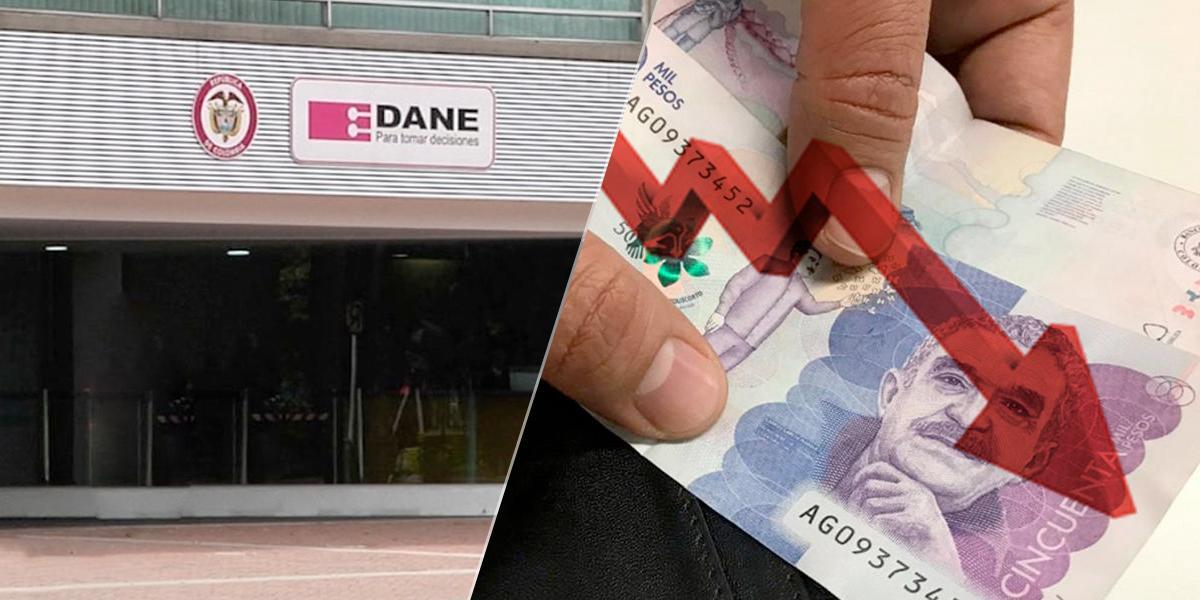 El Dane revela los primeros impactos económicos por la parálisis del Covid-19
