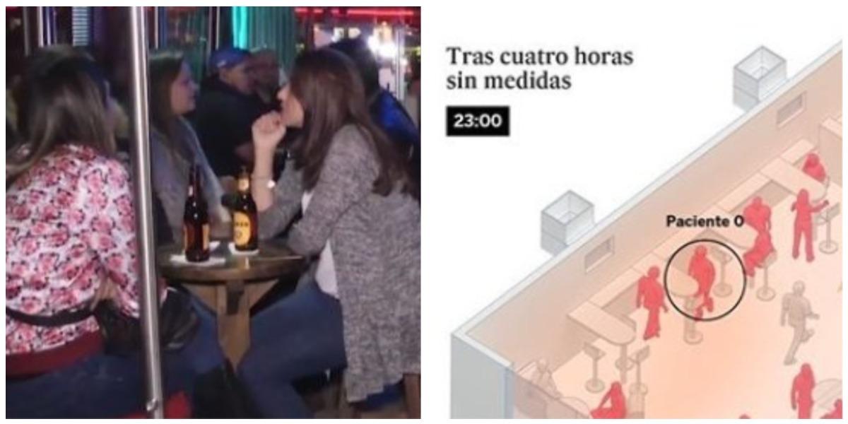 Así se propaga el COVID-19 en un bar, una escuela y un evento
